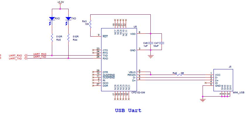 【紫光同创国产FPGA教程】【第五章】串口收发实验