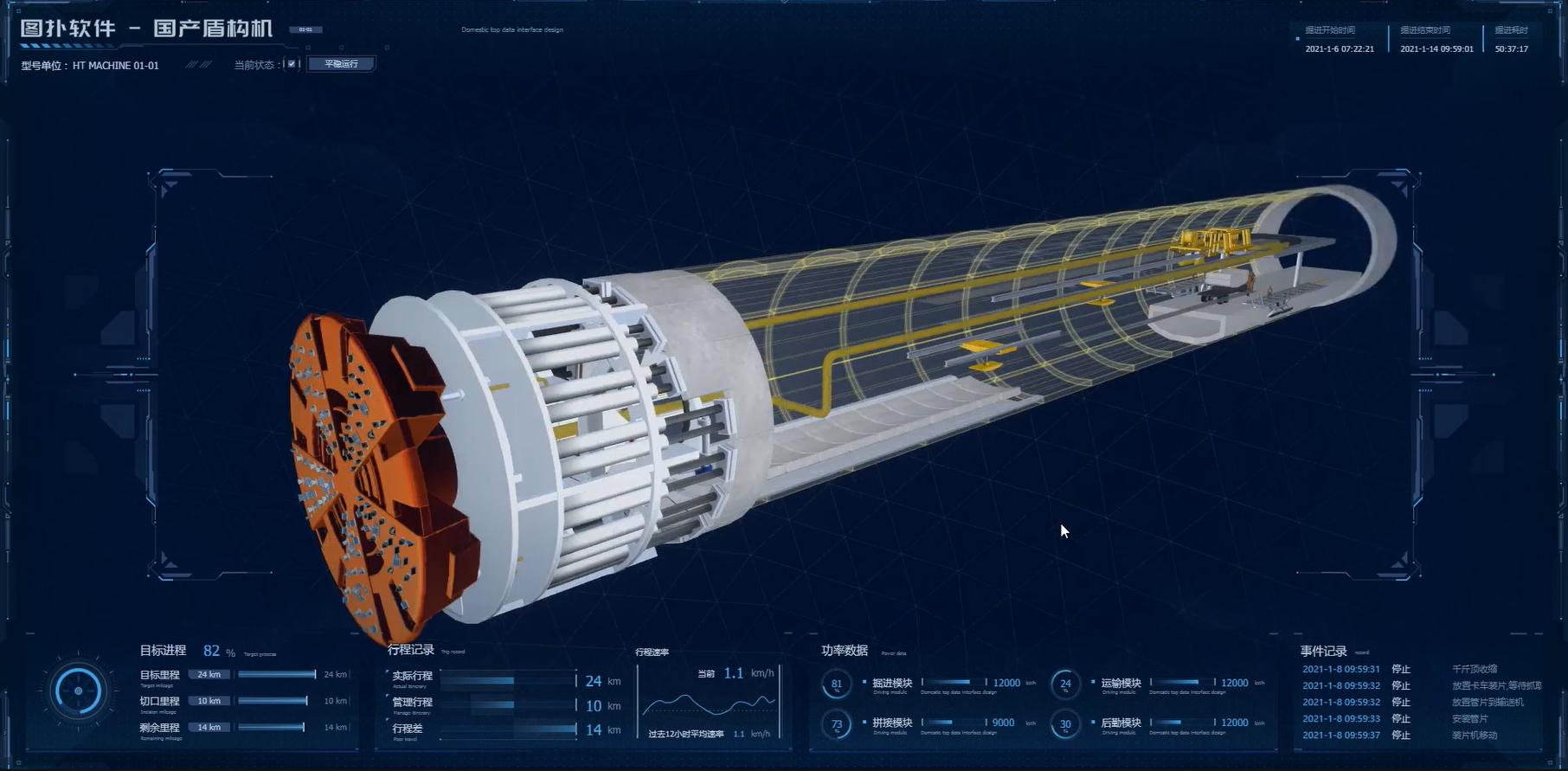 3D可视化盾构机构建隧道,推动设备预测性运维