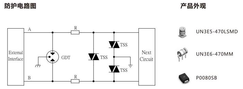 RS485总线标准是工业设备应用最广泛的物理协议之一