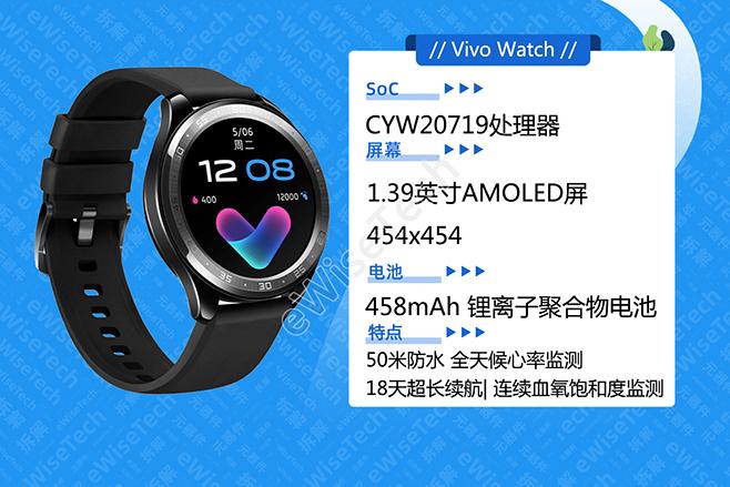 Vivo Watch手表評測 拆解看不特別的外型下面有什么特別的