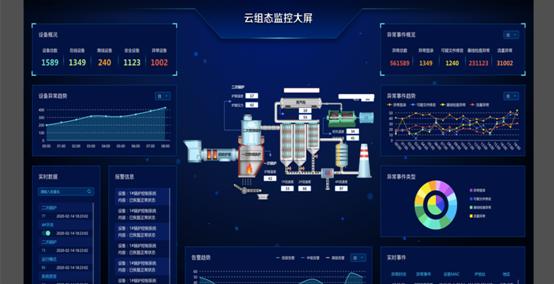 青莲智工-工业物联网安全云平台发布