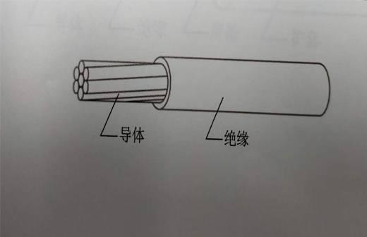 氟塑料电缆是什么,它的特性都有哪些