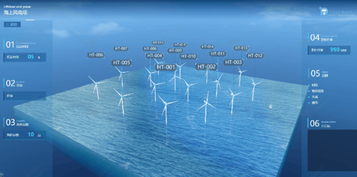 海上风电是推动风电技术进步和产业升级的重要力量