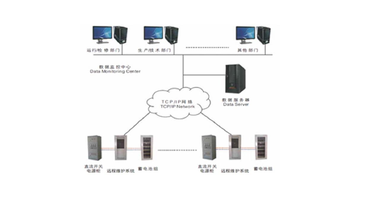 蓄电池在线放电报警监测系统的介绍