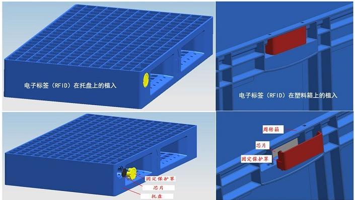 "RFID托盘物流运输应用开启了互联网+""带托运输"""