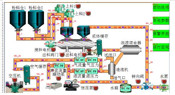 全自动混料水泥浇筑系统电气方案的介绍