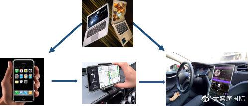 未来智能汽车的沉浸感,将从大屏开始
