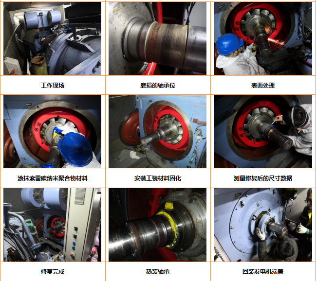 发电机轴承电腐蚀的原因以及修复方法的介绍
