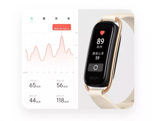 从用户的使用体验来看,OPPO智能手环怎么样