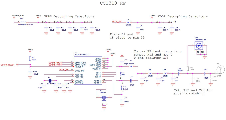 詳細介紹基于CC1310的915MHz硬件設計