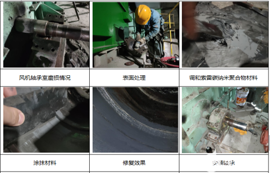 排风机轴承室磨损淘汰传统修复方法,这种方法更有效
