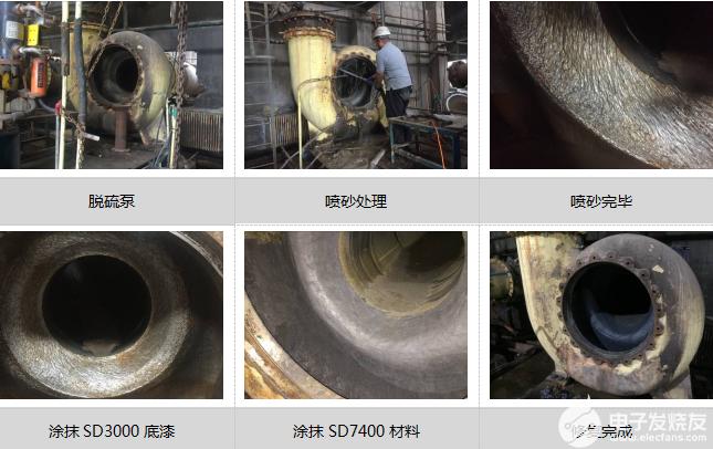 脱硫泵出现气蚀腐蚀磨损问题时该如何处理