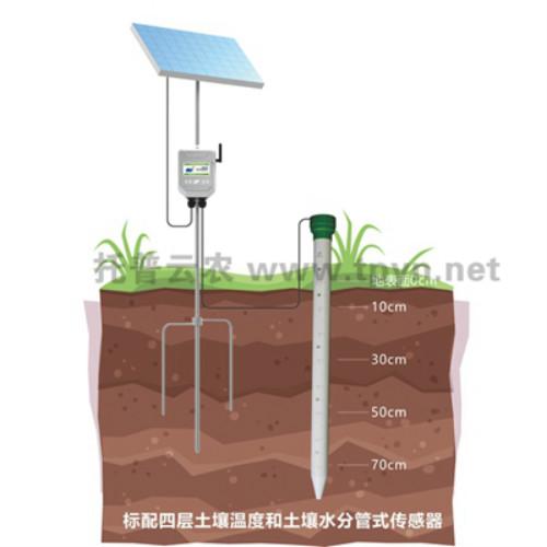 常見管式土壤水分儀的功能特點是怎樣的