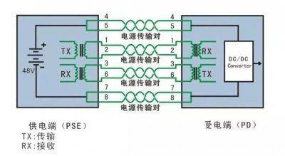 國產4口包MOS PSE 芯片DH2184特性概述 已通過SIFOS標準測試