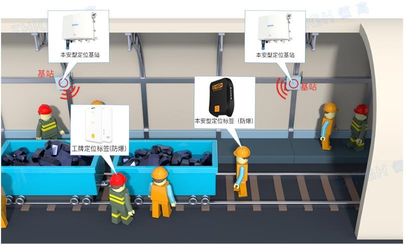 UWB定位技術助力金屬礦產智能升級