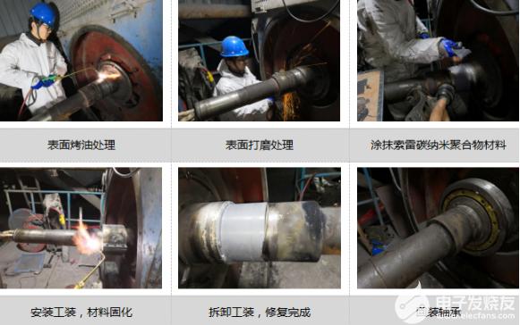 电机轴头磨损冷焊新工艺修复方法的介绍