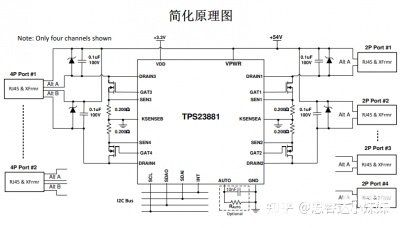 PoE你真的了解嗎?TPS23881 4型 4線對 8通道 PoE PSE控制器解析