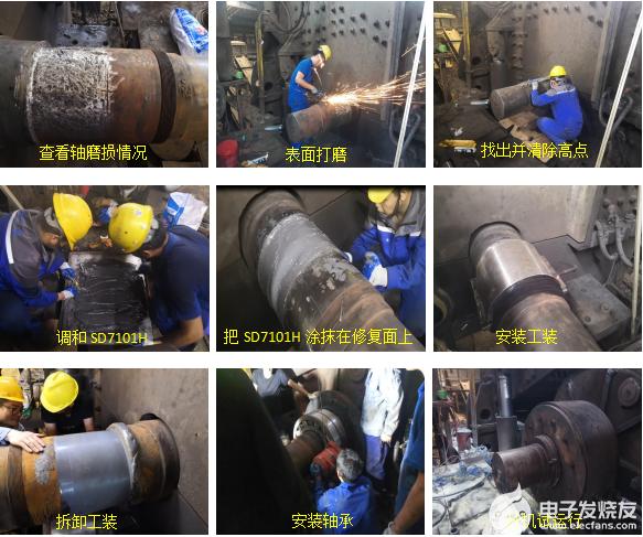 关于6000马力破碎机转子轴轴承位磨损在线修复