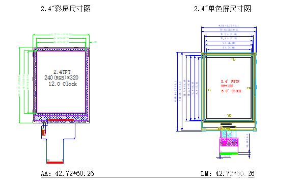 關于可替代2.4寸TFT彩色液晶屏尺寸類型