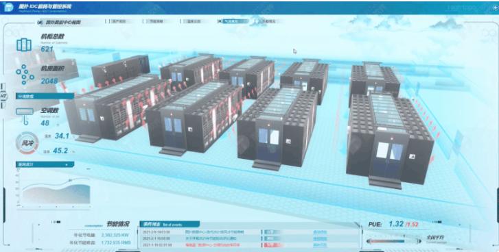 节能降耗方案之搭建绿色IDC能耗与管控系统