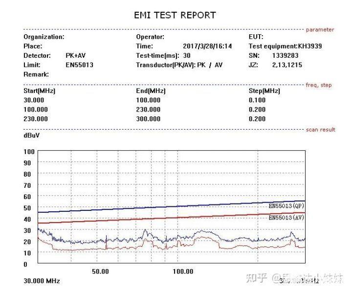 AC230V/50Hz辐射测试