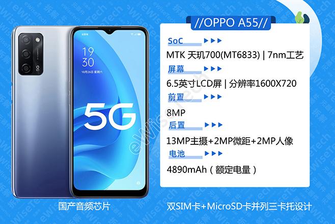 oppo a55拆機評測 oppo a55手機參數配置千元5G手機值不值