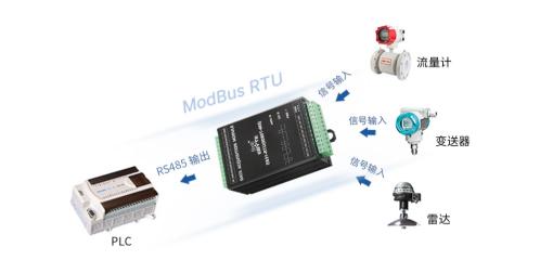 利用远程IO模块实现工业现场采集控制