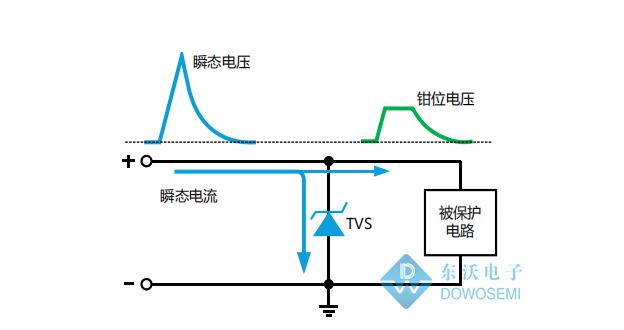 关于TVS二极管方向的问题,TVS二极管到底有没有方向