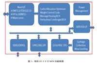 領存Z3 2.5寸SATA固態硬盤產品介紹