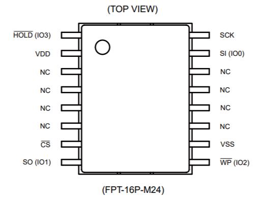 MB85RQ4ML作为一种FRAM芯片,它的特点...
