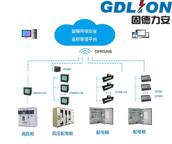 智慧电力运维之安监系统安装维护的注意事项