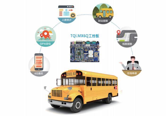 基于i.MX6Q开发板的智慧校车嵌入式方案说明