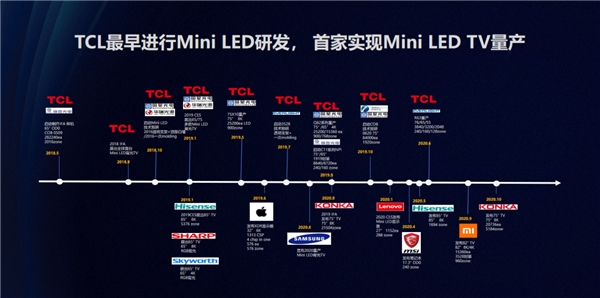 TCL新旗舰C12智屏Mini LED加持,给你巅峰音画体验