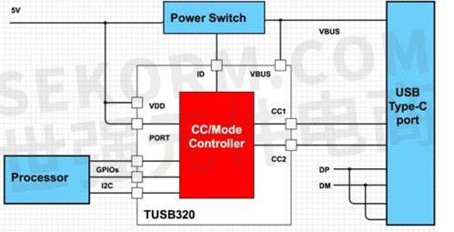 TVS二极管SMBJ8.0CA的参数介绍