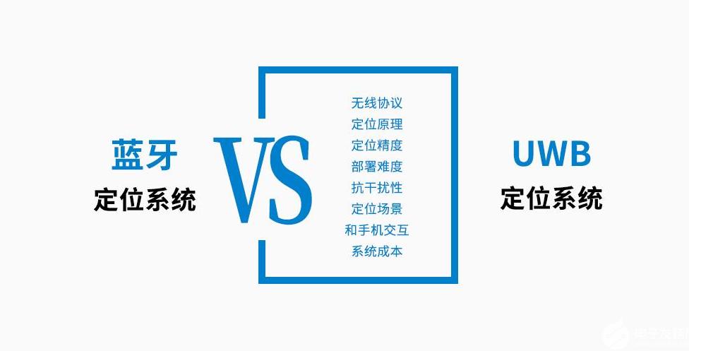 UWB定位與藍牙定位的區別