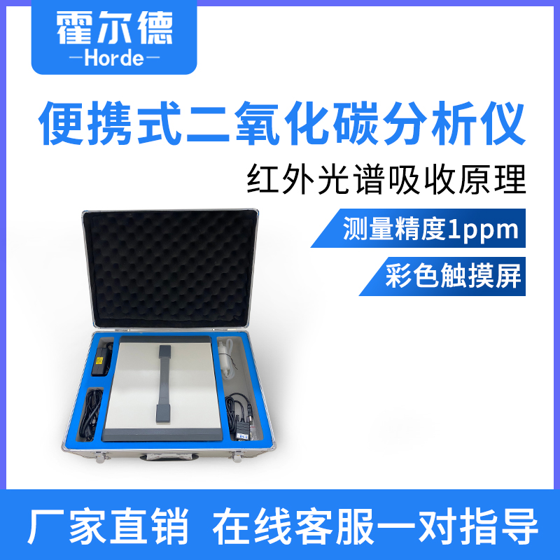 便携式CO气体分析仪的应用领域有哪些