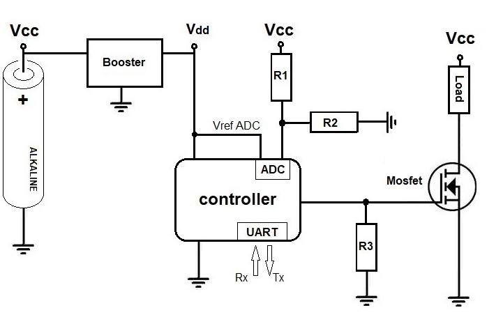 用簡單的測試方法檢查電池容量