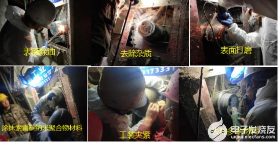 槽式输送机轴头磨损如何修复