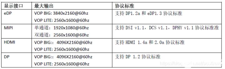 RK3399雙路mipi拼接屏+HDMI三屏顯示