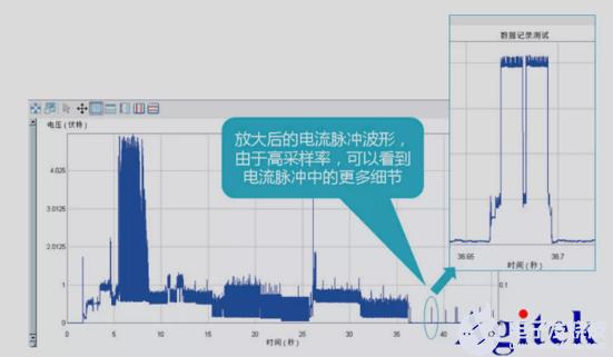 万用表能否测量nA级别信号