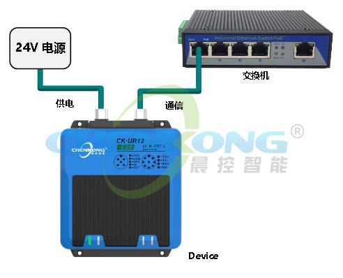 21世紀工業視覺|超高頻RFID與PLC攜手共創新型產業