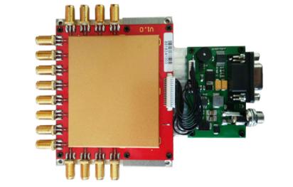 超高频R2000十六通道嵌入式读写器的功能特点