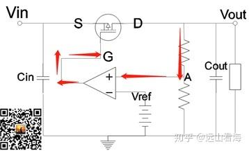 电源系列1:LDO原理详细介绍(一)