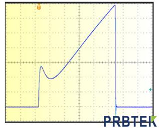 PEM CWT罗氏线圈的应用领域