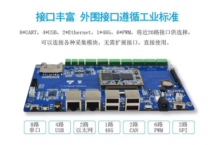 基于IMX6UL核心板的IOT物联网工控主板接口