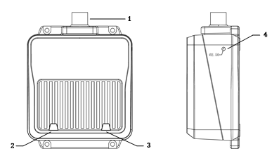 RFID读写器的使用方法