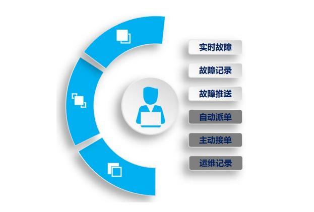 关于设备维保智能管理系统的介绍
