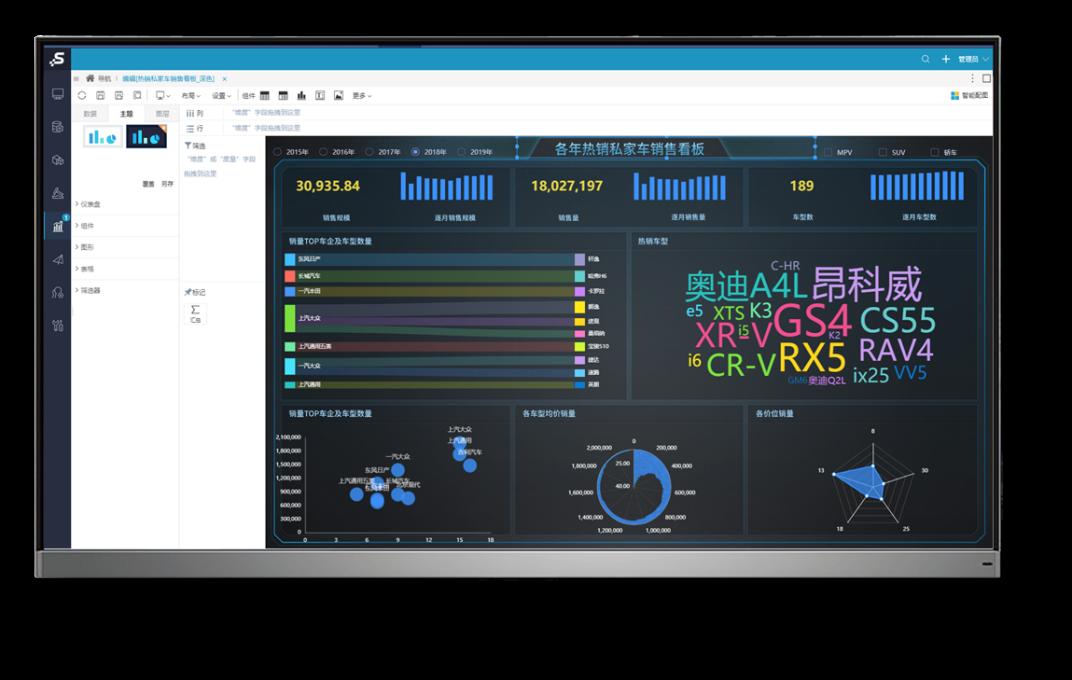你真的会做数据分析吗?推荐思迈特软件Smartbi