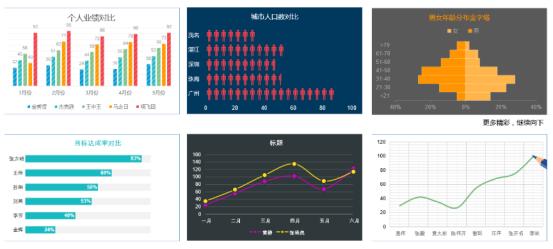 一款免費數據可視化工具軟件——思邁特軟件Smartbi