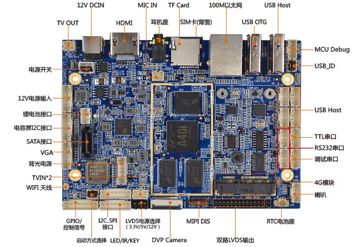 智能工控嵌入式开发板TQA40I的相关优势说明